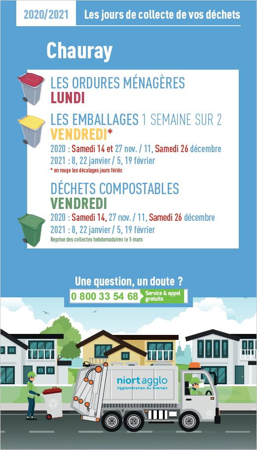 Mairie de Chauray   Jours de collecte de vos déchets